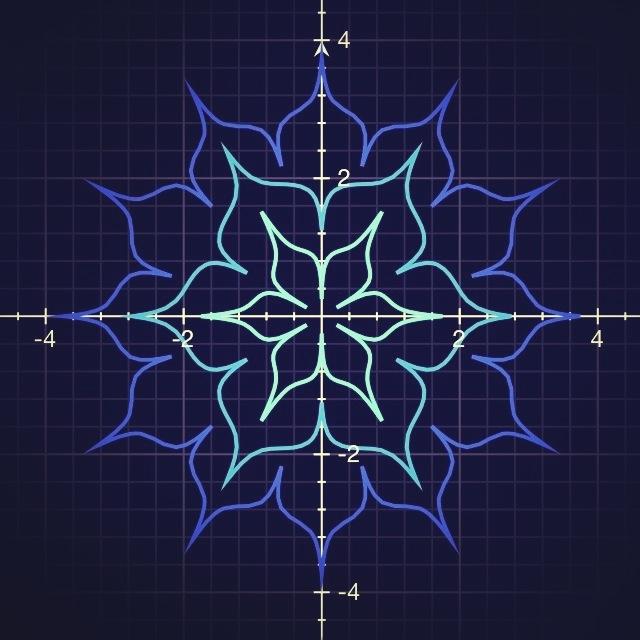 polar graph designs